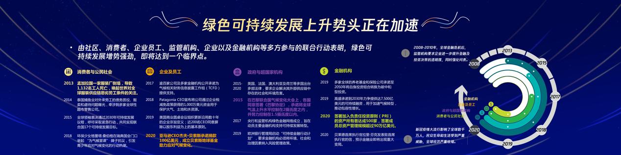 蒋颖:合作共赢是企业绿色数字化发展的关键|2021腾讯云启产业生态年会