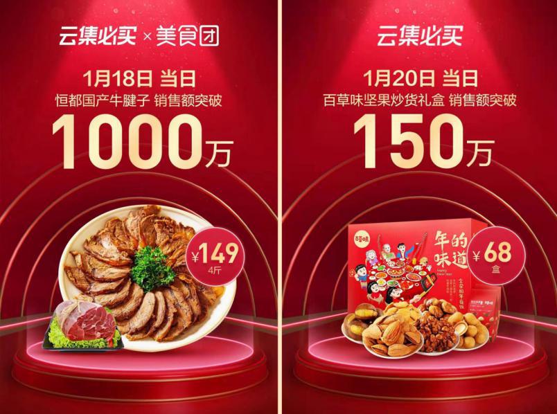 2021全国网上年货节开启,云集美食团单品单日销售破千万元