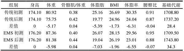 健身达人刘畊宏的推荐,云麦智能提效健身装备-产业互联网