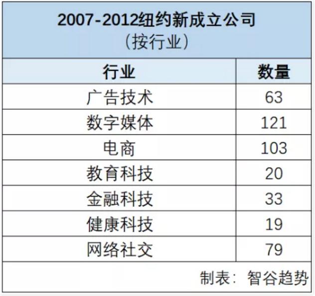 再造一个增长极!新经济浪潮席卷全球,这座中国城市抢得先机