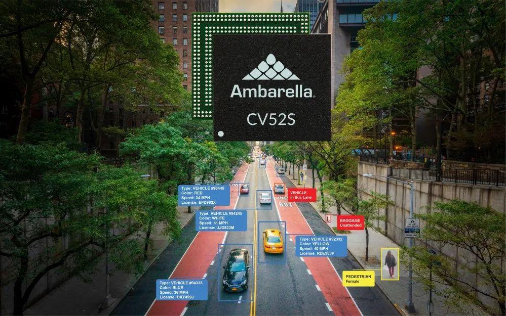 新CV5S和CV52S系列可提供业界领先的4K编码技术,强大的AI处理性能及超低功耗