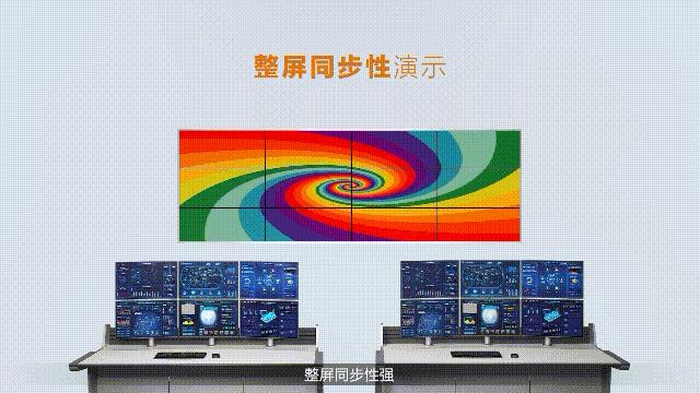 大屏光纤拼控终端平台整屏同步性.png