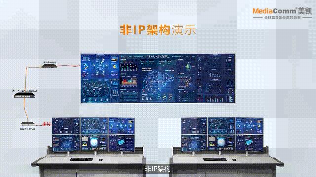 大屏分布式非IP光纤拼控终端平台.png