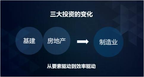 最强投资机会浮现,中国有人提前十年埋伏