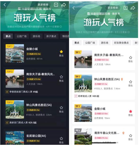 """国庆景点""""新网红""""!拈花湾文旅打造金陵小城凸显核心竞争力"""