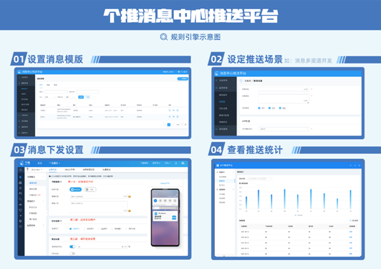 圖形用戶界面, 應用程序 描述已自動生成
